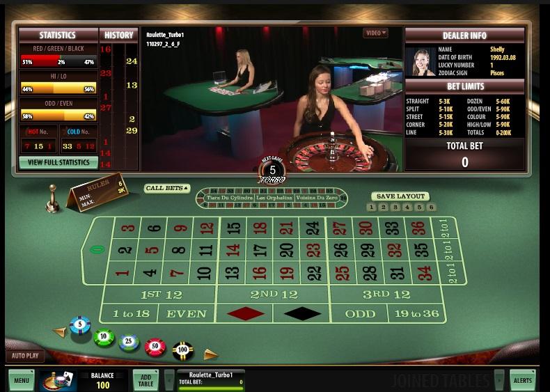 victor casino
