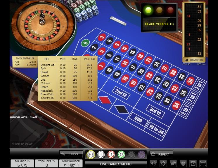 Casino automatic roulette